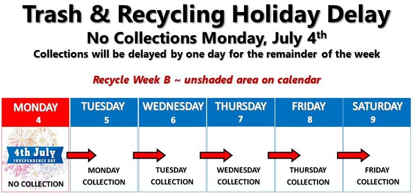 No Trash and Recycling collections Monday with a one day delay for the remainder of the week